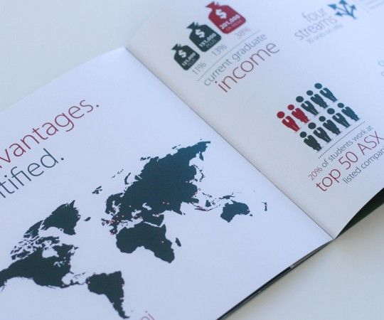Using infographics to tell a story
